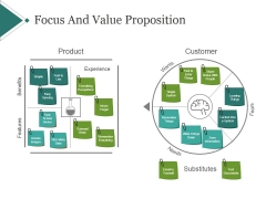 Focus And Value Proposition Ppt PowerPoint Presentation Visual Aids