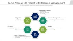 Focus Areas Of MIS Project With Resource Management Ppt Model Portrait PDF