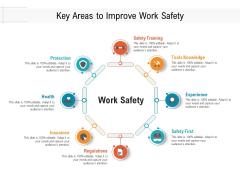Focus Areas To Enhance Work Safety Ppt PowerPoint Presentation File Slides PDF