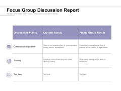 Focus Group Discussion Report Ppt PowerPoint Presentation Icon Deck PDF