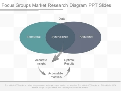 Focus Groups Market Research Diagram Ppt Slides