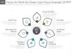 Focus On Work Go Green Cost Focus Example Of Ppt