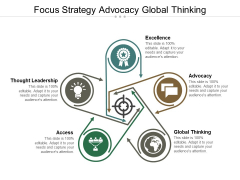 Focus Strategy Advocacy Global Thinking Ppt PowerPoint Presentation Portfolio Slideshow