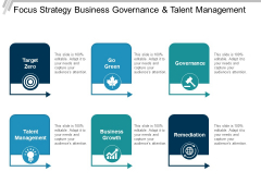 Focus Strategy Business Governance And Talent Management Ppt PowerPoint Presentation Portfolio Samples