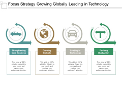 Focus Strategy Growing Globally Leading In Technology Ppt PowerPoint Presentation Pictures Slideshow
