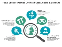 Focus Strategy Optimize Overhead Cost And Capital Expenditure Ppt PowerPoint Presentation Inspiration Format Ideas