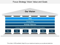 Focus Strategy Vision Value And Goals Ppt PowerPoint Presentation Professional Topics