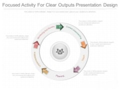 Focused Activity For Clear Outputs Presentation Design