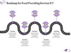 Food Providing Services Catering Menu For Food Providing Services Roadmap For Food Providing Services 2016 To 2020 Elements PDF
