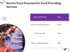 Food Providing Services Catering Menu For Food Providing Services Service Price Structure For Food Providing Services Designs PDF