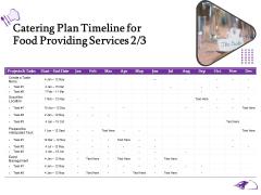 Food Providing Services Catering Plan Timeline For Food Providing Services Location Ppt PowerPoint Presentation Template PDF