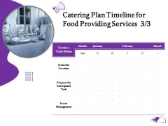 Food Providing Services Catering Plan Timeline For Food Providing Services Management Ppt PowerPoint Presentation Pictures Skills PDF