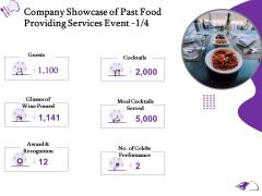 Food Providing Services Company Showcase Of Past Food Providing Services Event Performance Rules PDF