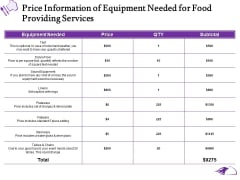 Food Providing Services Price Information Of Equipment Needed For Food Providing Services Professional PDF
