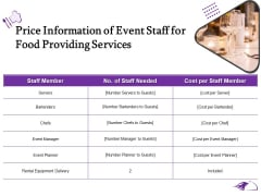 Food Providing Services Price Information Of Event Staff For Food Providing Services Background PDF