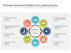 Footwear Business Problems And Leading Factors Ppt PowerPoint Presentation Gallery Styles PDF