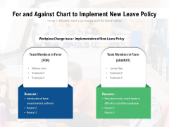 For And Against Chart To Implement New Leave Policy Ppt PowerPoint Presentation File Templates PDF