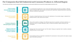 For Companies That Sell Industrial And Consumer Products To Affected Region Ppt Ideas Example PDF