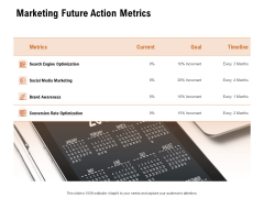 For Launching Company Site Marketing Future Action Metrics Ppt PowerPoint Presentation Template PDF