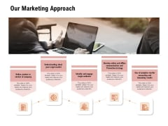 For Launching Company Site Our Marketing Approach Ppt PowerPoint Presentation Gallery Templates PDF