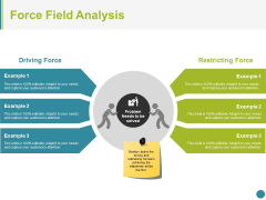 Force Field Analysis Ppt PowerPoint Presentation Styles Tips