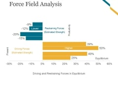 Force Field Analysis Template 2 Ppt PowerPoint Presentation Themes