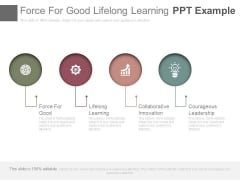 Force For Good Lifelong Learning Ppt Example