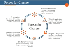 Forces For Change Ppt PowerPoint Presentation Rules