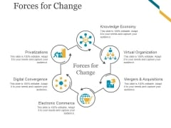 Forces For Change Ppt PowerPoint Presentation Topics