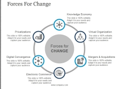Forces For Change Template 1 Ppt PowerPoint Presentation Slides