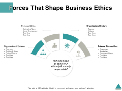 Forces That Shape Business Ethics Ppt PowerPoint Presentation File Ideas