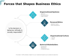 Forces That Shapes Business Ethics Ppt PowerPoint Presentation Infographics Designs Download