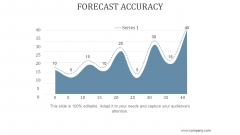 Forecast Accuracy Ppt PowerPoint Presentation Slides