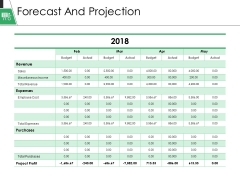Forecast And Projection Ppt PowerPoint Presentation Gallery Display