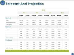 Forecast And Projection Ppt PowerPoint Presentation Inspiration Ideas