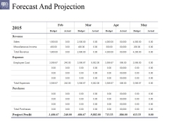 Forecast And Projection Ppt PowerPoint Presentation Pictures Gridlines