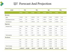 Forecast And Projection Ppt PowerPoint Presentation Portfolio Show