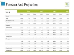 Forecast And Projection Template 1 Ppt PowerPoint Presentation File Deck