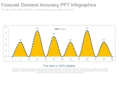 Forecast Demand Accuracy Ppt Infographics