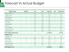 Forecast Vs Actual Budget Ppt PowerPoint Presentation Pictures Objects