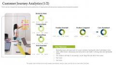 Forecasting And Managing Consumer Attrition For Business Advantage Customer Journey Analytics Searched Formats PDF