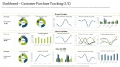 Forecasting And Managing Consumer Attrition For Business Advantage Dashboard Customer Purchase Tracking Repeat Structure PDF