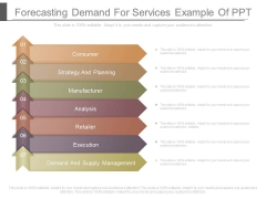 Forecasting Demand For Services Example Of Ppt
