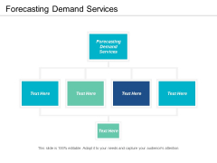 Forecasting Demand Services Ppt PowerPoint Presentation File Good Cpb