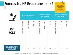 Forecasting HR Requirements Planning Ppt PowerPoint Presentation Portfolio Ideas