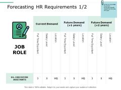Forecasting Hr Requirements Business Ppt Powerpoint Presentation Model Master Slide