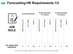 Forecasting Hr Requirements Planning Ppt PowerPoint Presentation Professional Display