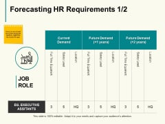 Forecasting Hr Requirements Ppt PowerPoint Presentation Infographics Templates
