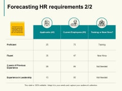 Forecasting Hr Requirements Proficient Ppt PowerPoint Presentation Layouts Ideas