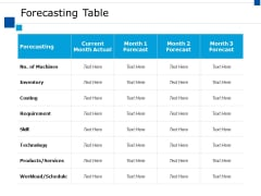 Forecasting Table Ppt PowerPoint Presentation Show Guide